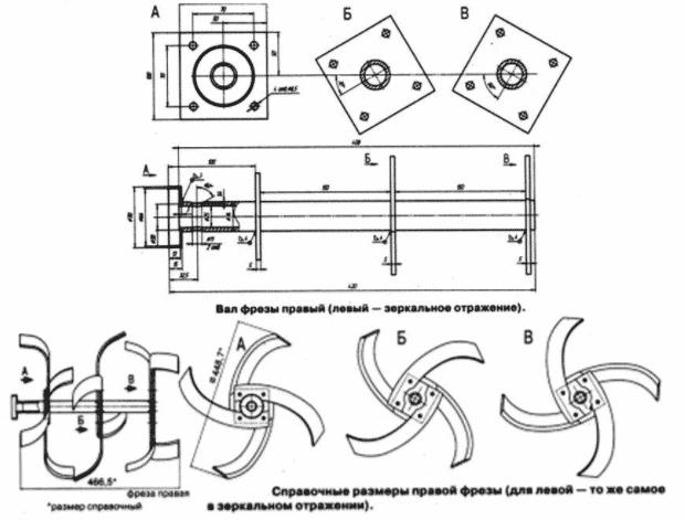 Чертеж роторных культиваторов для минитрактора