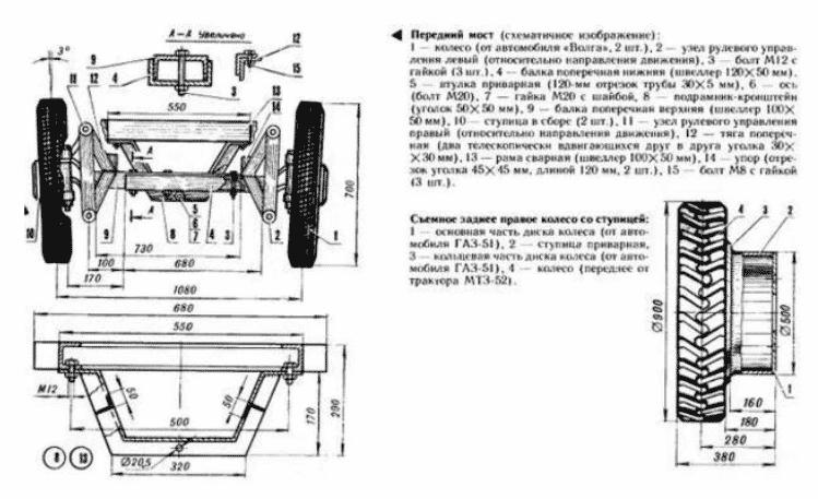 Чертежи минитрактора из УАЗа