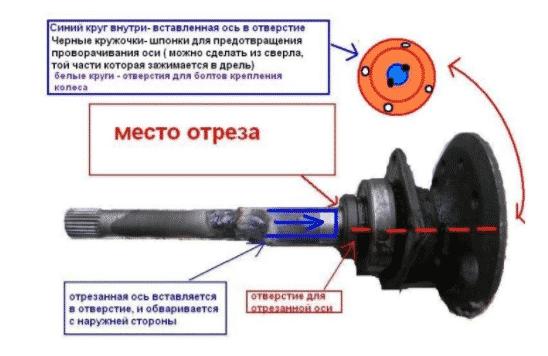 Как укоротить мост для минитрактора