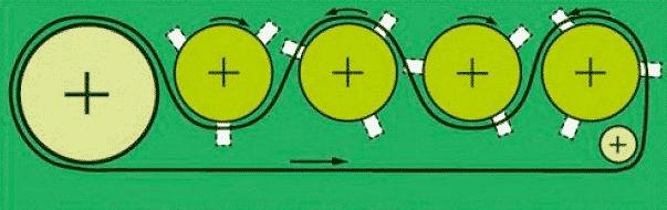 Роторная косилка для минитрактора