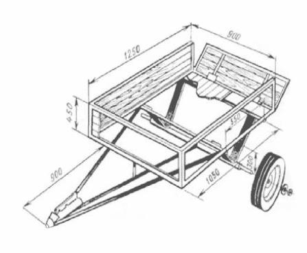 Схема создания самодельной тележки
