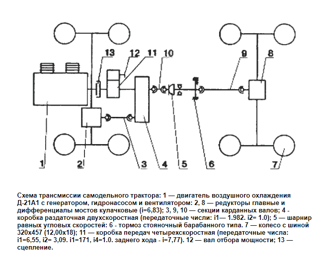 Схема трансмиссии самодельного трактора